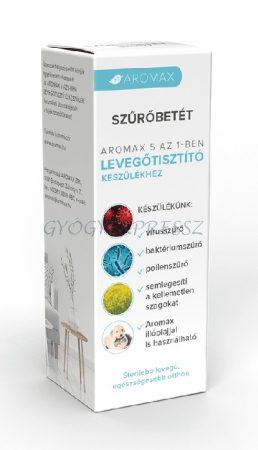 AROMAX Légtisztító szűrő