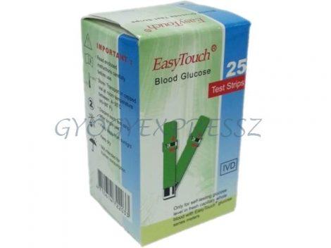 WELLMED Easytouch vércukor tesztcsík GU-GC-GCU készülékekhez 25 db