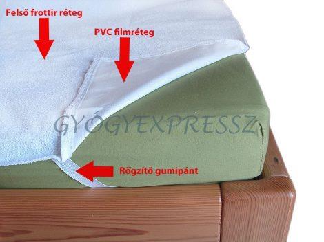 Vízhatlan matracvédő lepedő gumipántos  140 x 200 cm (MG 7827)