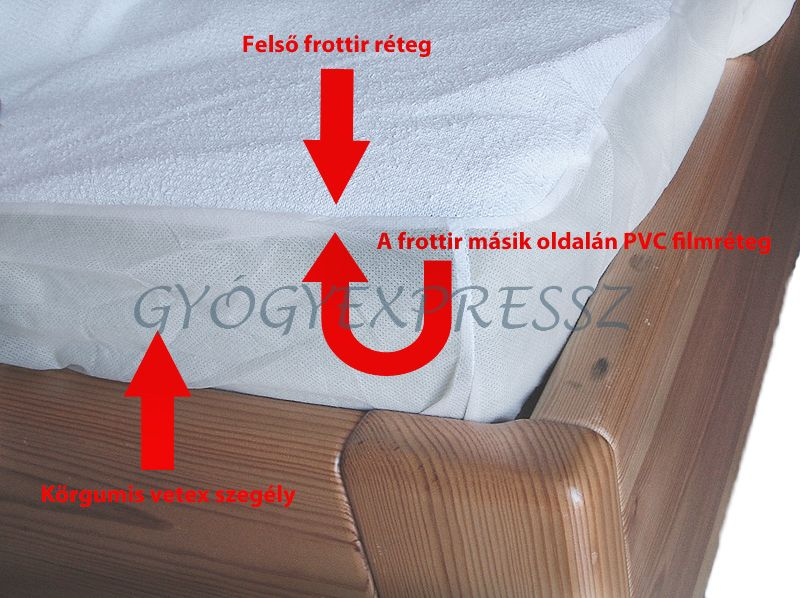 Vízhatlan matracvédő lepedő KÖRGUMIS frottír/PVC 120x200 cm fehér (MG 8357)