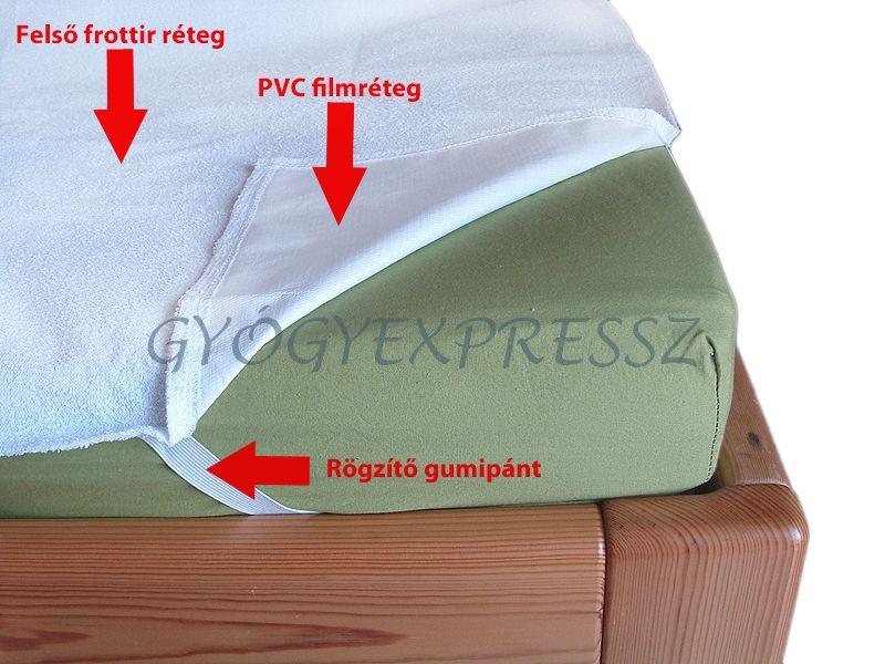 Vízhatlan matracvédő lepedő gumipántos  fehér 120x200 cm (MG 7826)